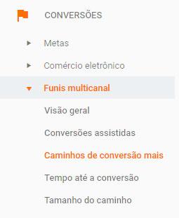 Conversões assistidas - Google Analytics