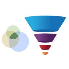Conversões assistidas no Google Analytics. Entenda de forma fácil como cada mídia influencia nas vendas do seu site.