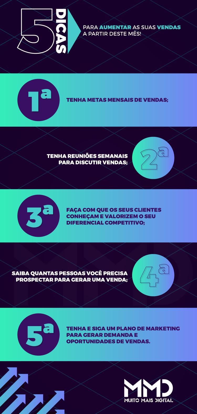 Infográfico: 5 dicas para aumentar as suas vendas a partir deste mês