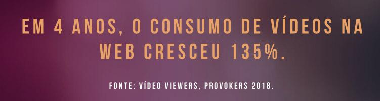 Crescimento do consumo de vídeos