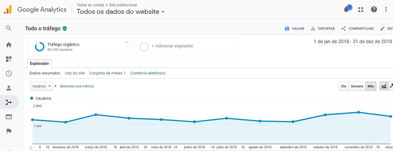 Otimização de sites (SEO): WJC Toldos