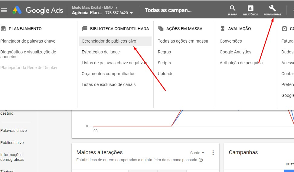 codigo de remarketing google ads